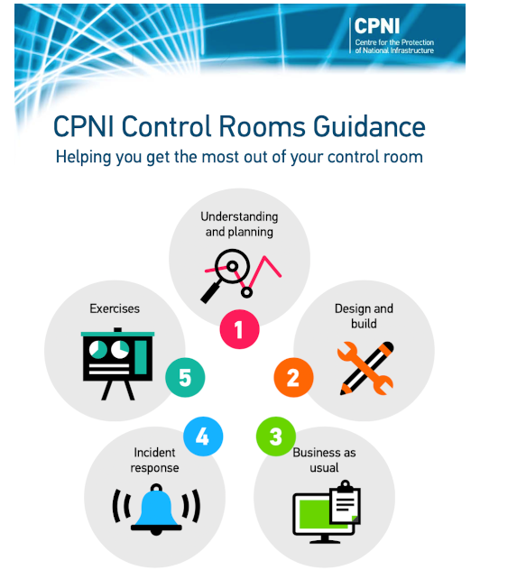 Front cover of CPNI Control room guidance